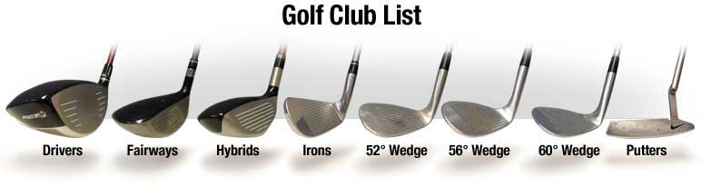 6 Tips To Buy Your First Set Of Golf Clubs