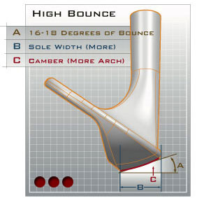 High Bounce Sand Wedge