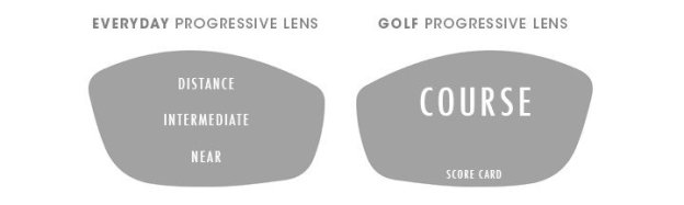 progressive lens of golf